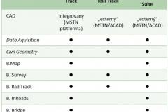 power_rail_track_to3-f272-223020